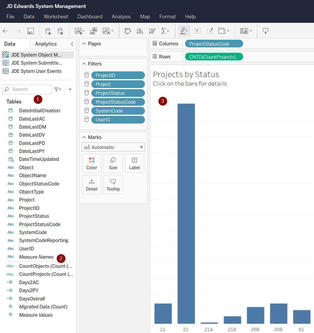 object management dashboard jd edwards tableau