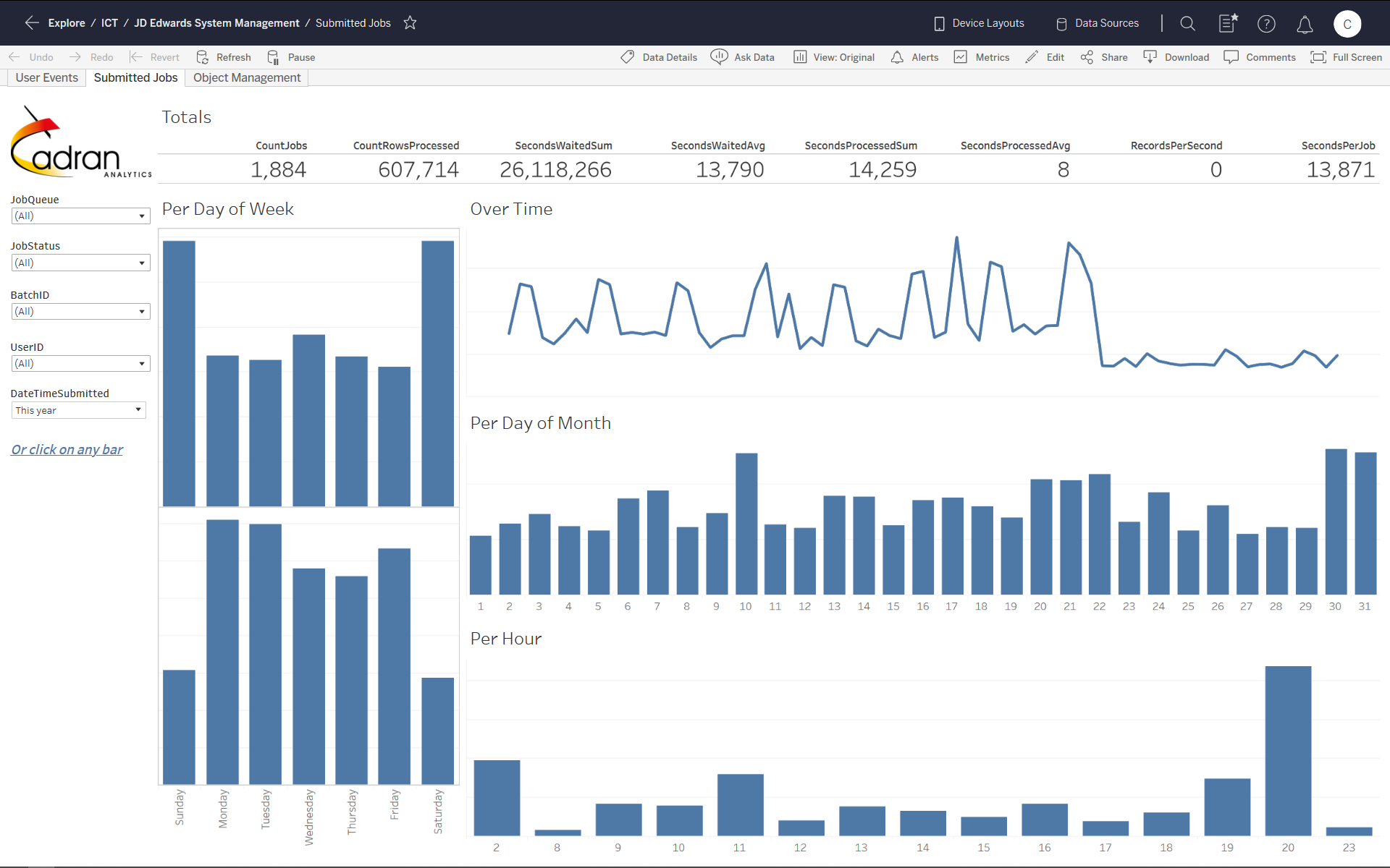 tableau dashboard submitted jobs jd edwards
