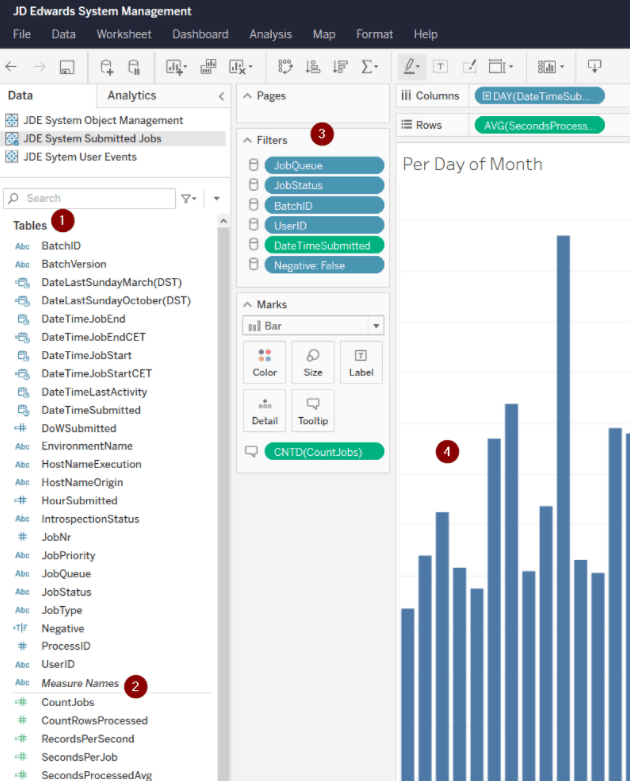 tableau jd edwards dashboard tabel submitted jobs